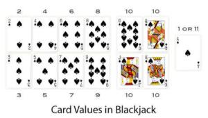 image of online blackjack card values in new zealand