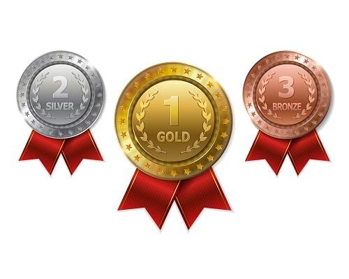 Top NZ Casinos Online