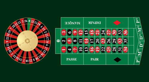 how french roulette works