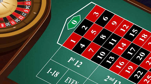 play using roulette systems